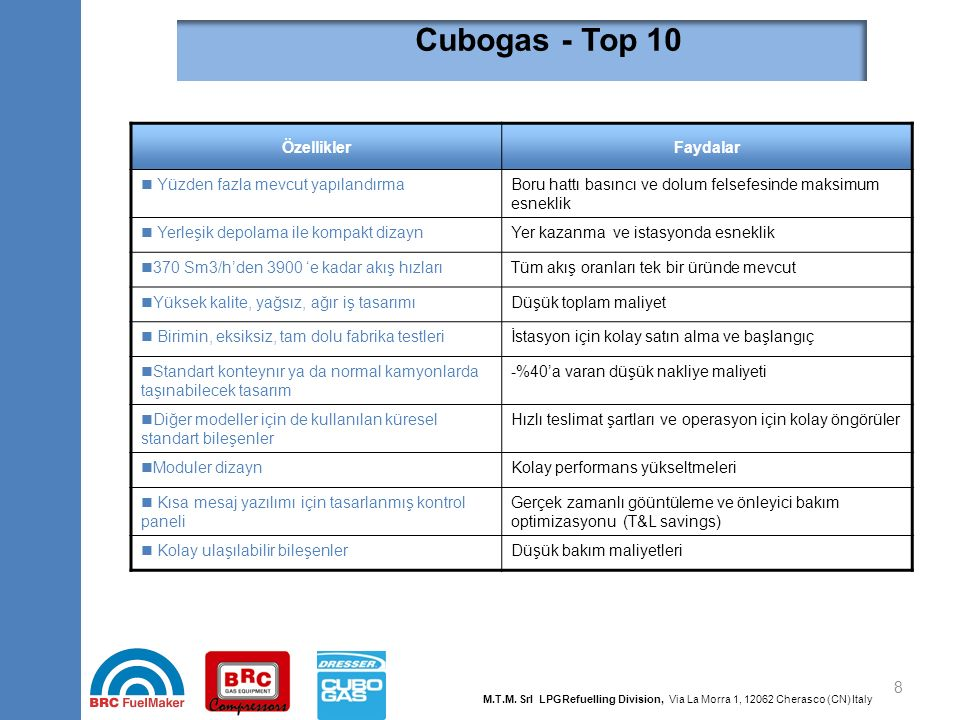 29 Why Cubogas is better than LMF compressor LMF yatay mimarisi = binicilerin (aşınma problemleri) ve segmanların asimetrik aşınması anlamına gelir.