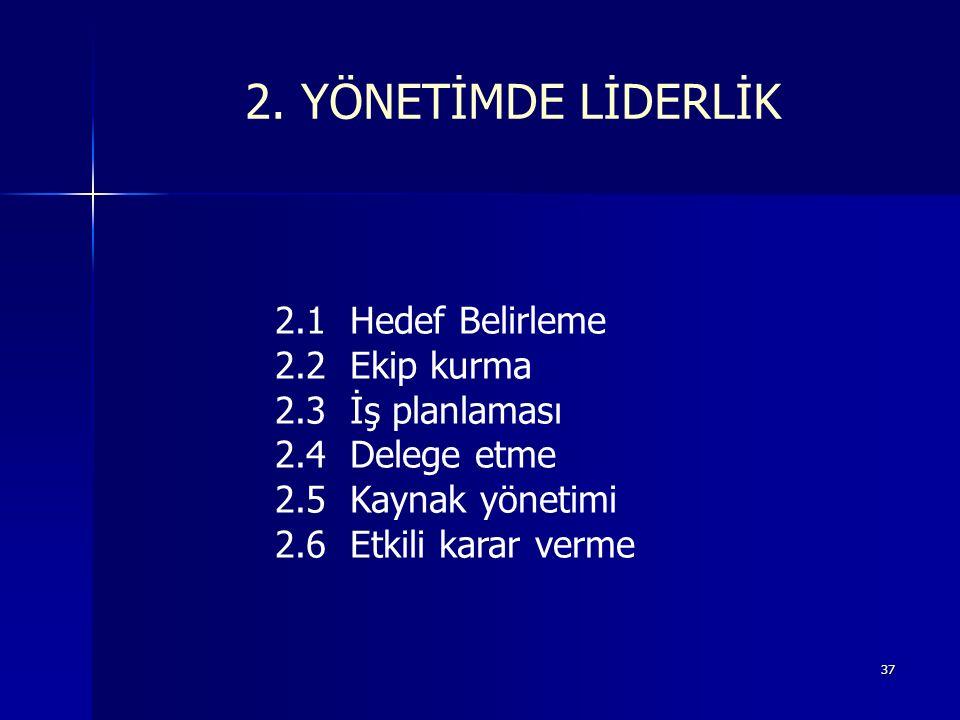 36 2. YÖNETİMDE LİDERLİK www.evrimera.com
