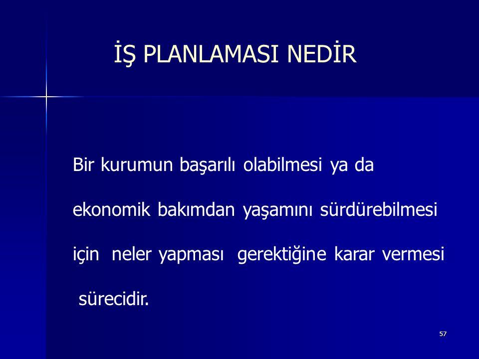 56 İŞ PLANLAMASI www.evrimera.com