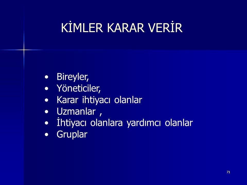 70 ETKİLİ KARAR VE EMİR VERME www.evrimera.com