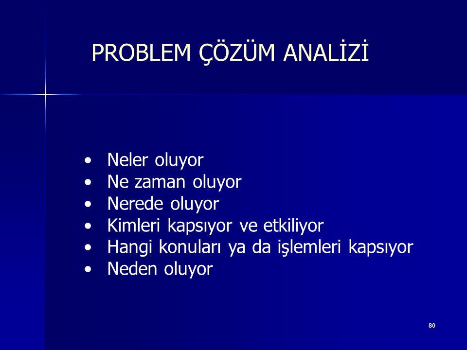 79 Sorunu sınıflandırmak Sorunu tanımlamak Sorunun yanıtını somut hale getirmek Doğru olanın ne olduğuna karar vermek Kararı uygulayacak eylem planı y