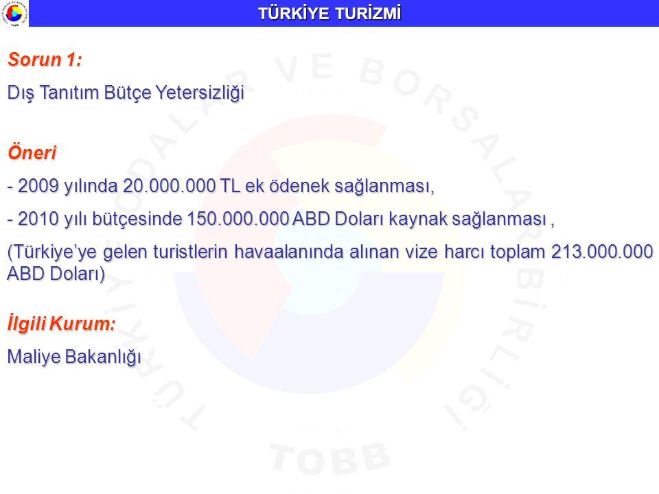 TÜRKİYE TURİZMİ Öneri - 2009 yılında 20.000.000 TL ek ödenek sağlanması, - 2010 yılı bütçesinde 150.000.000 ABD Doları kaynak sağlanması, (Türkiye'ye