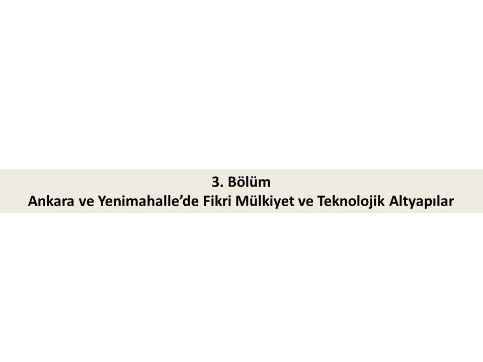 3. Bölüm Ankara ve Yenimahalle'de Fikri Mülkiyet ve Teknolojik Altyapılar