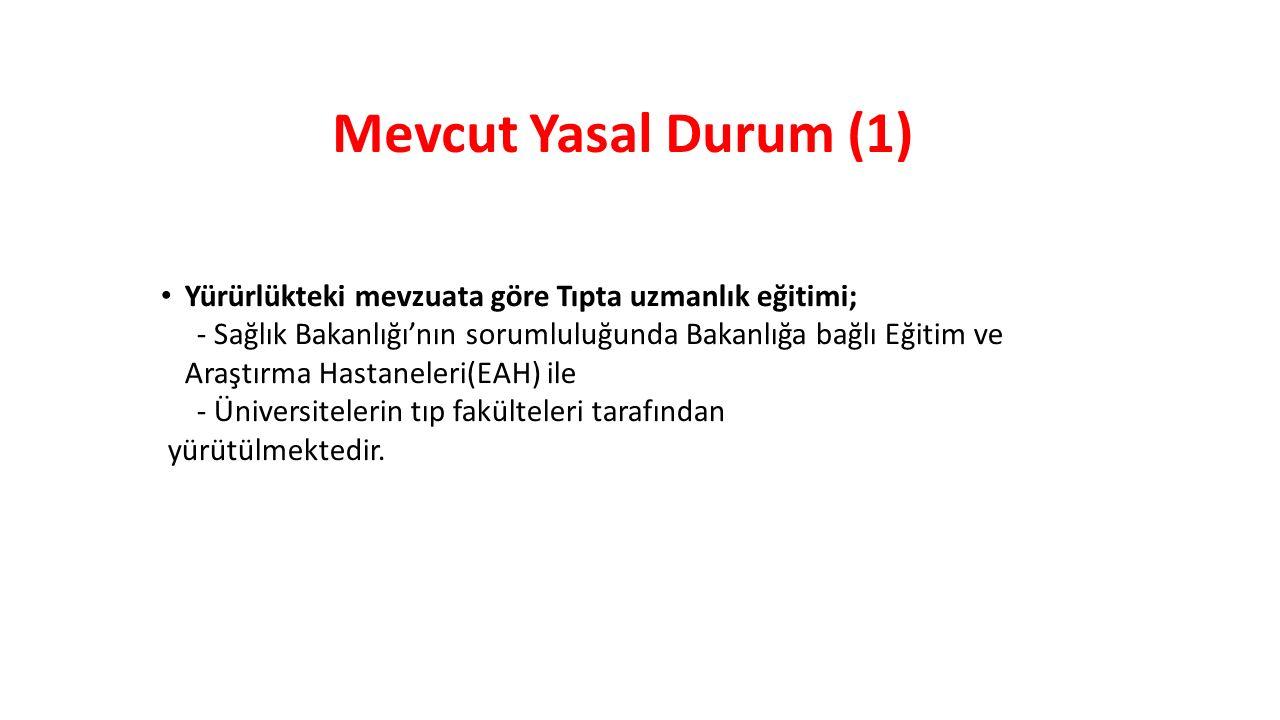 Mevcut Yasal Durum (2) Anayasa 130 ve 131.