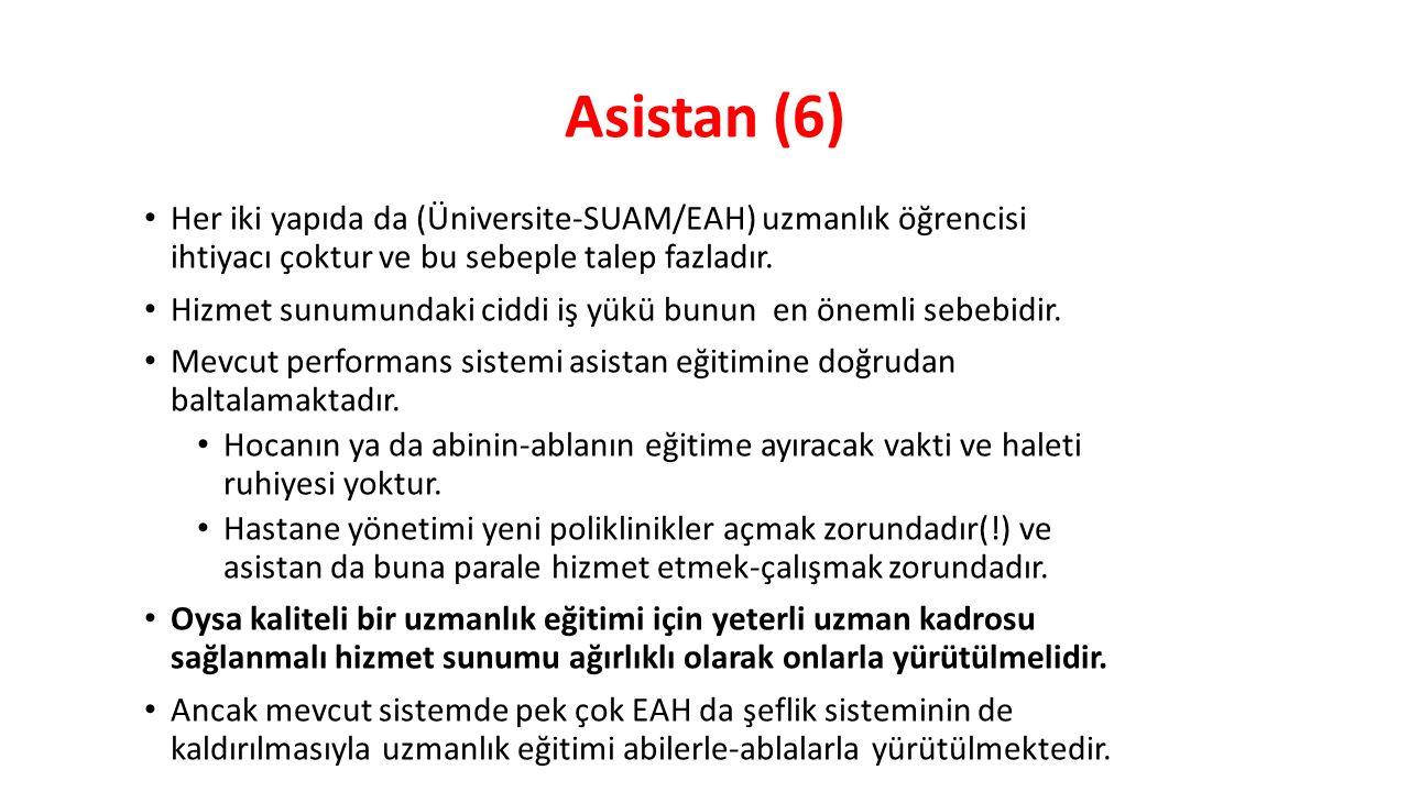 Asistan (6) Her iki yapıda da (Üniversite-SUAM/EAH) uzmanlık öğrencisi ihtiyacı çoktur ve bu sebeple talep fazladır.