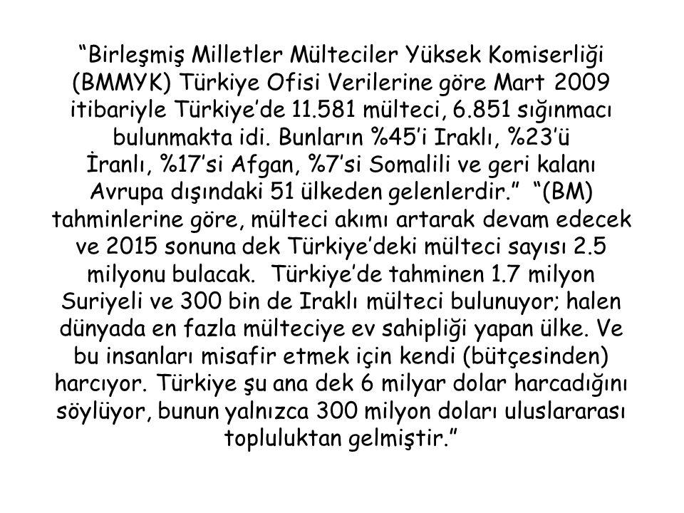 Birleşmiş Milletler Mülteciler Yüksek Komiserliği (BMMYK) Türkiye Ofisi Verilerine göre Mart 2009 itibariyle Türkiye'de 11.581 mülteci, 6.851 sığınmacı bulunmakta idi.