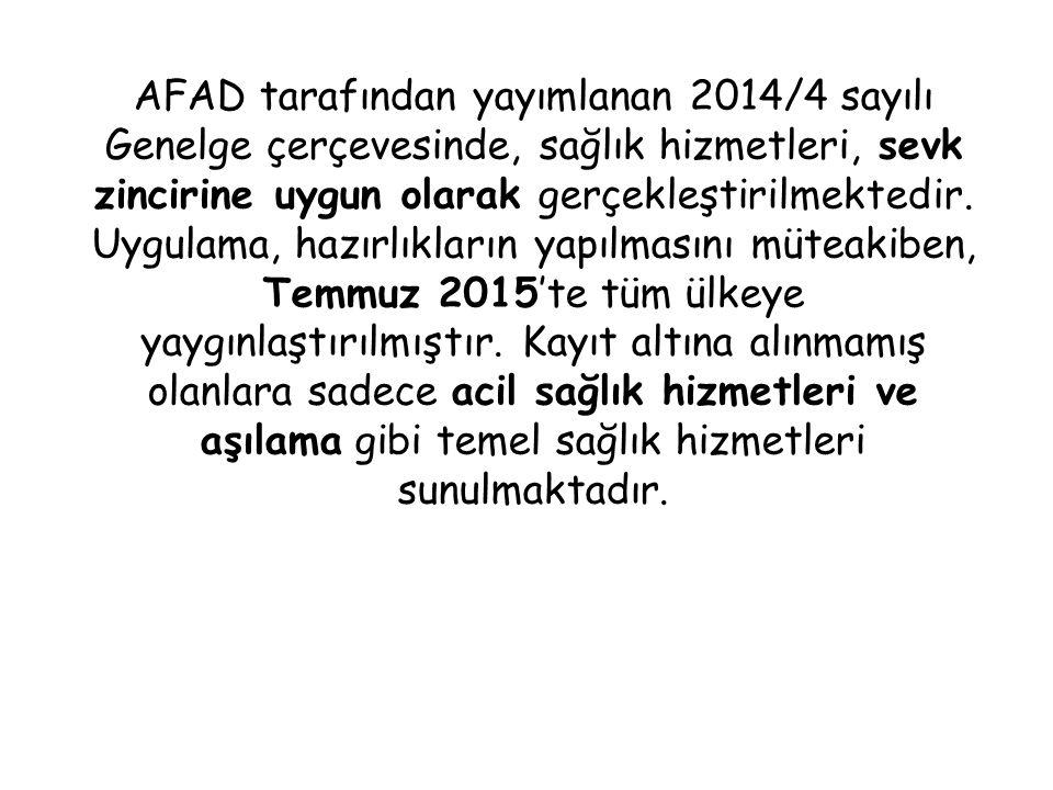AFAD tarafından yayımlanan 2014/4 sayılı Genelge çerçevesinde, sağlık hizmetleri, sevk zincirine uygun olarak gerçekleştirilmektedir.