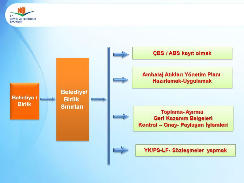 Belediye / Birlik Belediye / Birlik Belediye/ Birlik Sınırları Belediye/ Birlik Sınırları ÇBS / ABS kayıt olmak Ambalaj Atıkları Yönetim Planı Hazırla