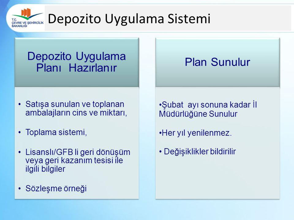 Depozito Uygulama Sistemi Depozito Uygulama Planı Hazırlanır Satışa sunulan ve toplanan ambalajların cins ve miktarı, Toplama sistemi, Lisanslı/GFB li