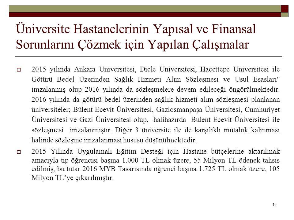 Üniversite Hastanelerinin Yapısal ve Finansal Sorunlarını Çözmek için Yapılan Çalışmalar  2015 yılında Ankara Üniversitesi, Dicle Üniversitesi, Hacet
