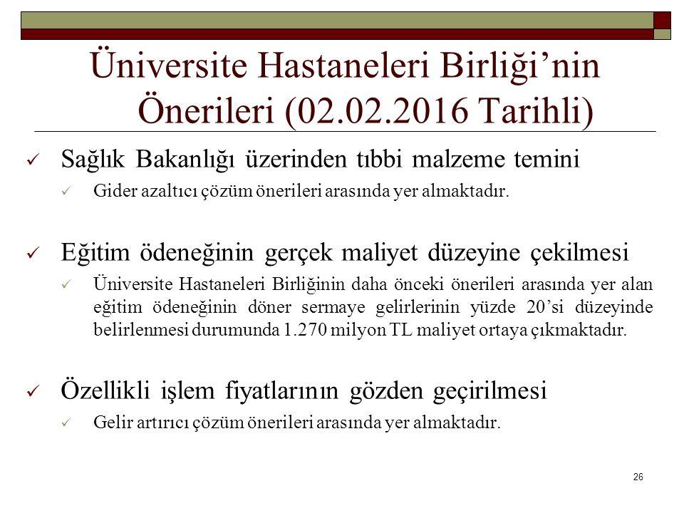Üniversite Hastaneleri Birliği'nin Önerileri (02.02.2016 Tarihli) Sağlık Bakanlığı üzerinden tıbbi malzeme temini Gider azaltıcı çözüm önerileri arası