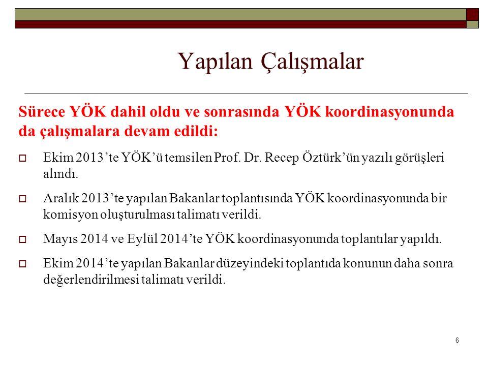 Yapılan Çalışmalar Sürece YÖK dahil oldu ve sonrasında YÖK koordinasyonunda da çalışmalara devam edildi:  Ekim 2013'te YÖK'ü temsilen Prof. Dr. Recep