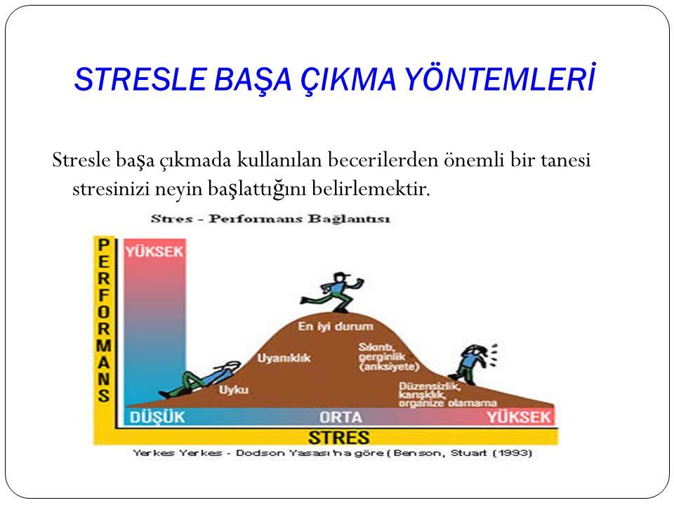 STRESLE BAŞA ÇIKMA YÖNTEMLERİ Stresle ba ş a çıkmada kullanılan becerilerden önemli bir tanesi stresinizi neyin ba ş lattı ğ ını belirlemektir.