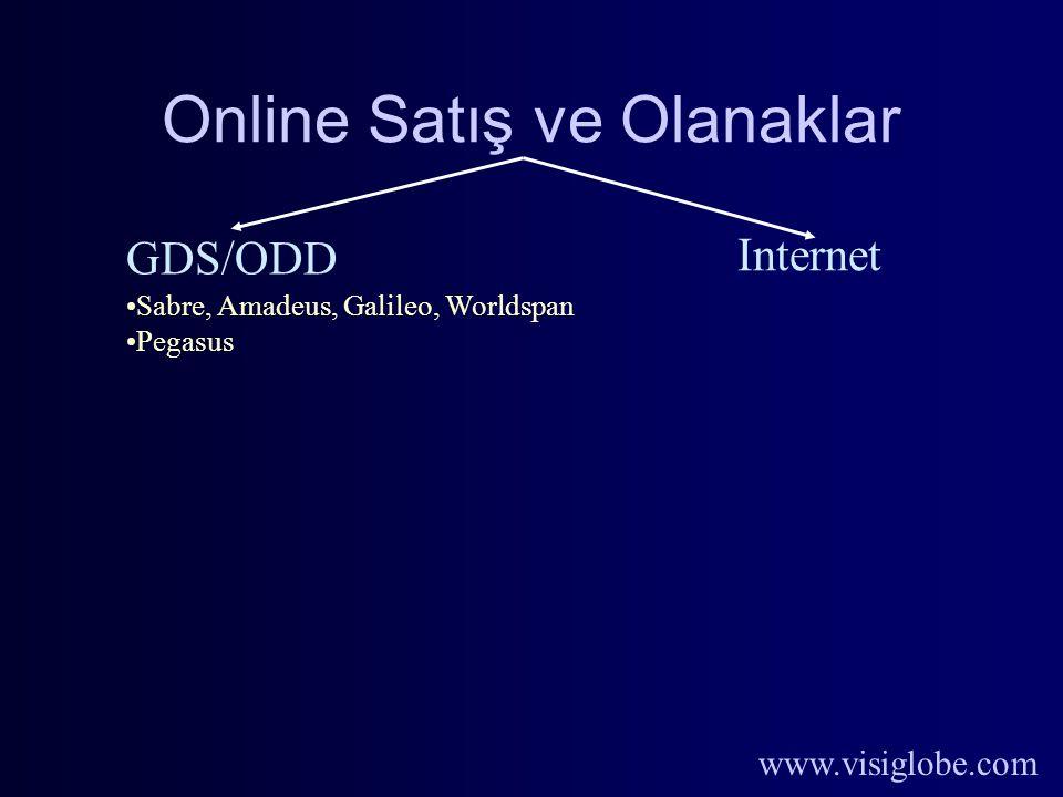 www.visiglobe.com Online Satış ve Olanaklar GDS/ODD Internet Sabre, Amadeus, Galileo, Worldspan Pegasus