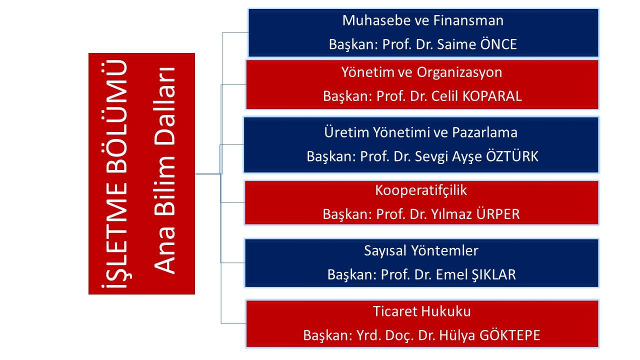 İŞLETME BÖLÜMÜ Ana Bilim Dalları Muhasebe ve Finansman Başkan: Prof.