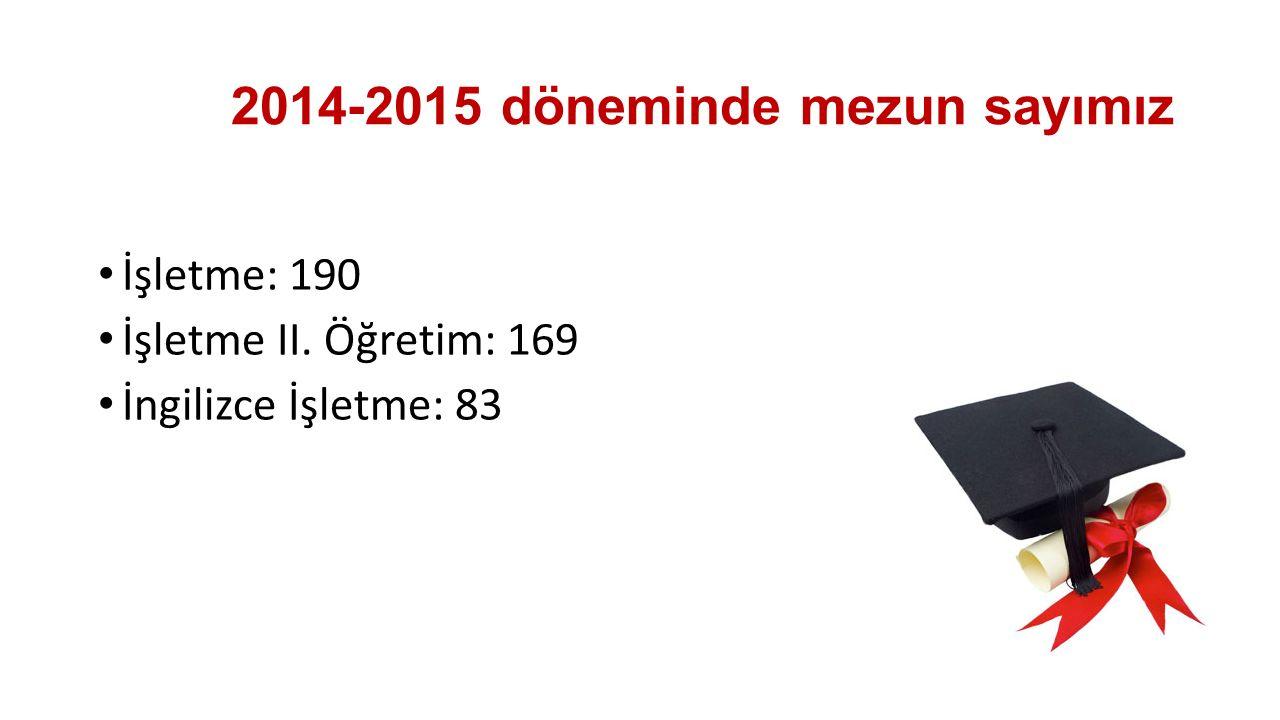 Türkiye'de işletme öğrencileri 64.888 birinci öğretim 32.958 ikinci öğretim Toplam 97.856 civarında 14.990'ı vakıf üniversitesi 3.850 üst düzey yönetici ile yapılan araştırmanın sonuçlarına göre Türkiye'deki üst düzey yöneticilerin % 18'i işletme mezunu Sayı olarak pek çok mezun, rekabete çok açık, ancak beraberinde bir çok fırsat sağlayabilecek bir bölüm…