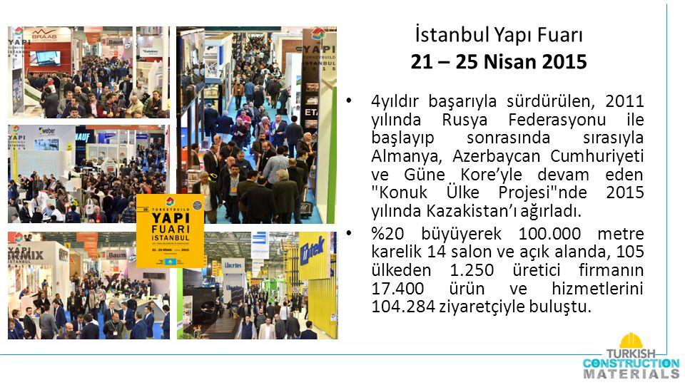 İstanbul Yapı Fuarı 21 – 25 Nisan 2015 4yıldır başarıyla sürdürülen, 2011 yılında Rusya Federasyonu ile başlayıp sonrasında sırasıyla Almanya, Azerbaycan Cumhuriyeti ve Güne Kore'yle devam eden Konuk Ülke Projesi nde 2015 yılında Kazakistan'ı ağırladı.