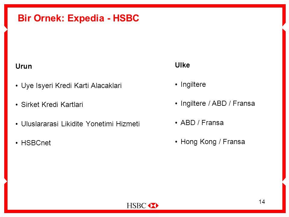 14 Urun Uye Isyeri Kredi Karti Alacaklari Sirket Kredi Kartlari Uluslararasi Likidite Yonetimi Hizmeti HSBCnet Ulke Ingiltere Ingiltere / ABD / Fransa
