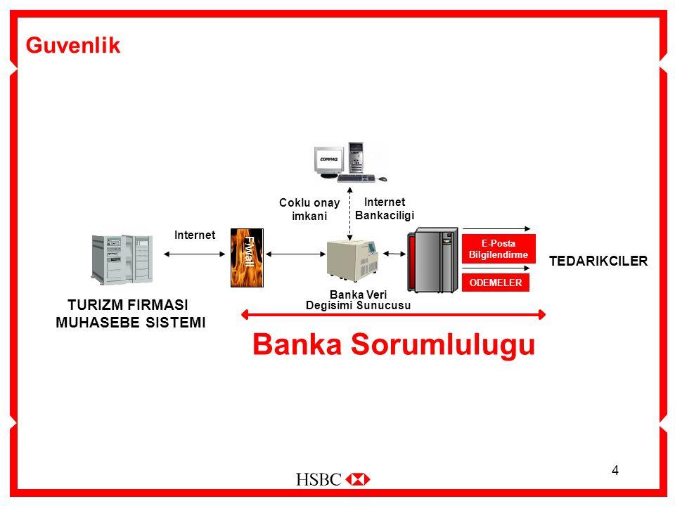 4 Guvenlik TURIZM FIRMASI MUHASEBE SISTEMI F/wall Internet Banka Veri Degisimi Sunucusu Internet Bankaciligi Coklu onay imkani ODEMELER Banka Sorumlul