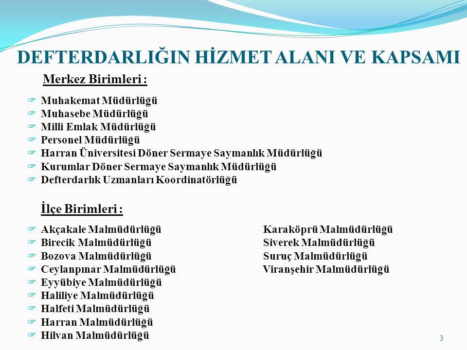 DEFTERDARLIĞIN HİZMET ALANI VE KAPSAMI Merkez Birimleri :  Muhakemat Müdürlüğü  Muhasebe Müdürlüğü  Milli Emlak Müdürlüğü  Personel Müdürlüğü  Ha