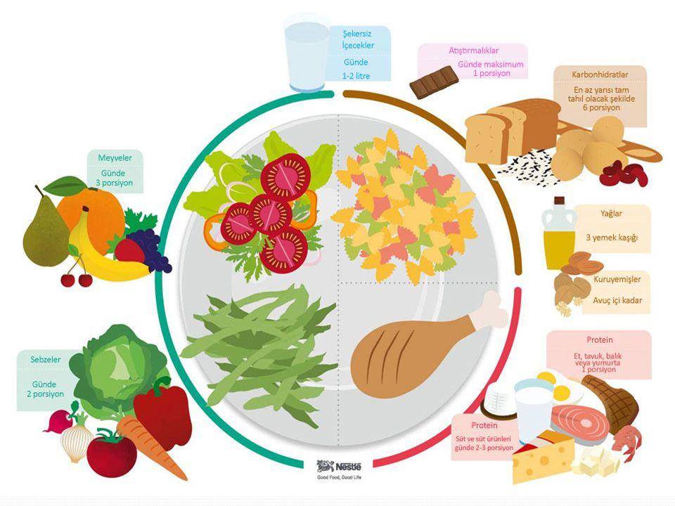 Güvenli Gıda Hazırlamak İçin Yedi İpucu İşte mutfağınızda güvenli yiyecekler hazırlamanızda yardımcı olacak yedi ipucu.