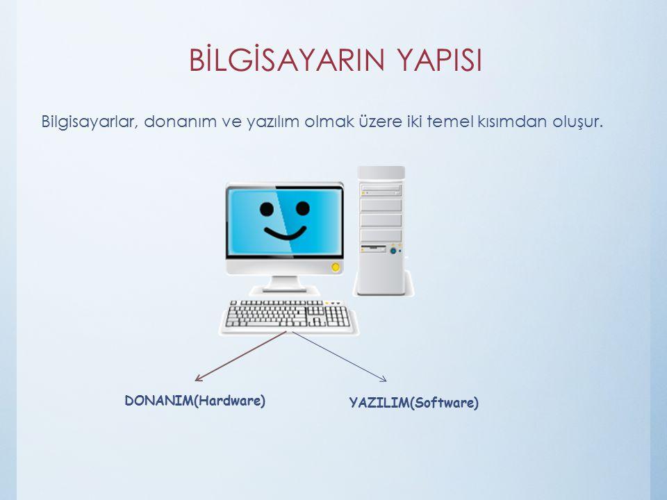 BİLGİSAYARIN YAPISI Bilgisayarlar, donanım ve yazılım olmak üzere iki temel kısımdan oluşur. DONANIM(Hardware) YAZILIM(Software)