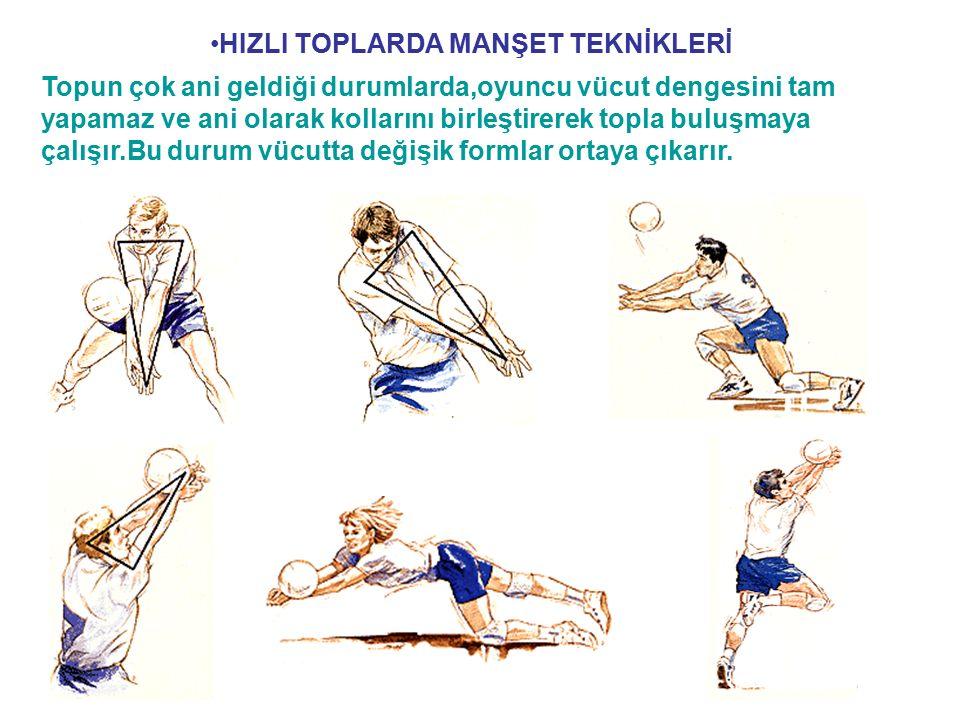 HIZLI TOPLARDA MANŞET TEKNİKLERİ Topun çok ani geldiği durumlarda,oyuncu vücut dengesini tam yapamaz ve ani olarak kollarını birleştirerek topla buluşmaya çalışır.Bu durum vücutta değişik formlar ortaya çıkarır.
