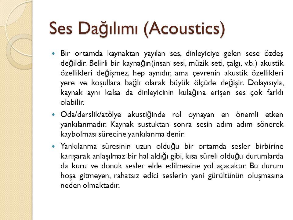 Ses Da ğ ılımı (Acoustics) Bir ortamda kaynaktan yayılan ses, dinleyiciye gelen sese özdeş de ğ ildir. Belirli bir kayna ğ ın(insan sesi, müzik seti,