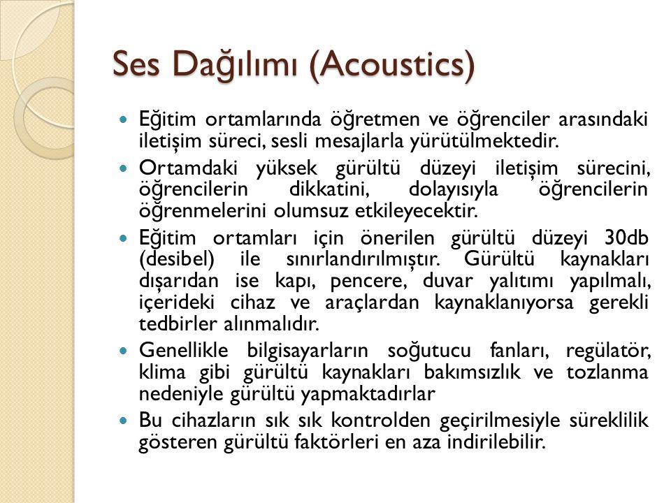 Ses Da ğ ılımı (Acoustics) E ğ itim ortamlarında ö ğ retmen ve ö ğ renciler arasındaki iletişim süreci, sesli mesajlarla yürütülmektedir.