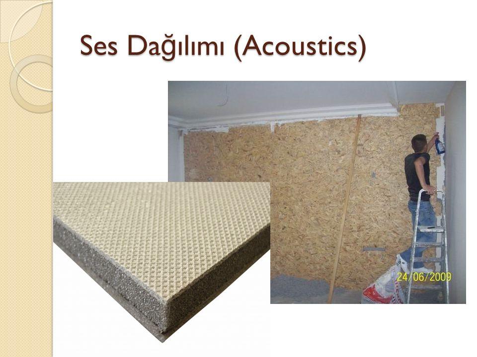 Ses Da ğ ılımı (Acoustics)