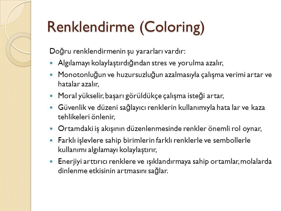 Renklendirme (Coloring) Do ğ ru renklendirmenin şu yararları vardır: Algılamayı kolaylaştırdı ğ ından stres ve yorulma azalır, Monotonlu ğ un ve huzur