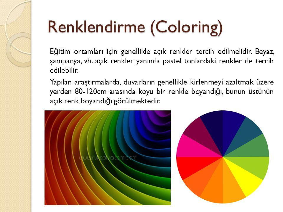 Renklendirme (Coloring) E ğ itim ortamları için genellikle açık renkler tercih edilmelidir. Beyaz, şampanya, vb. açık renkler yanında pastel tonlardak