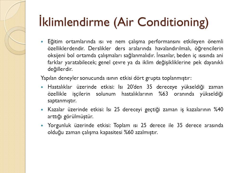 İ klimlendirme (Air Conditioning) E ğ itim ortamlarında ısı ve nem çalışma performansını etkileyen önemli özelliklerdendir. Derslikler ders aralarında