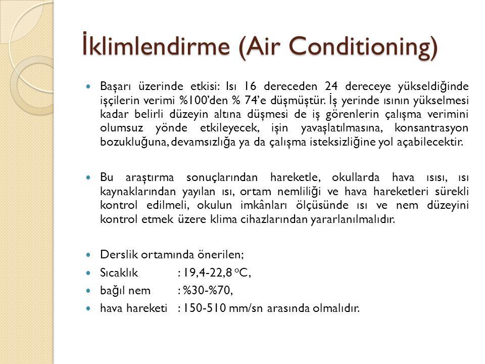 İ klimlendirme (Air Conditioning) Başarı üzerinde etkisi: Isı 16 dereceden 24 dereceye yükseldi ğ inde işçilerin verimi %100'den % 74'e düşmüştür. İ ş