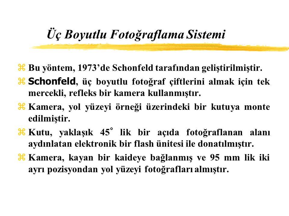 Üç Boyutlu Fotoğraflama Sistemi zBu yöntem, 1973'de Schonfeld tarafından geliştirilmiştir.