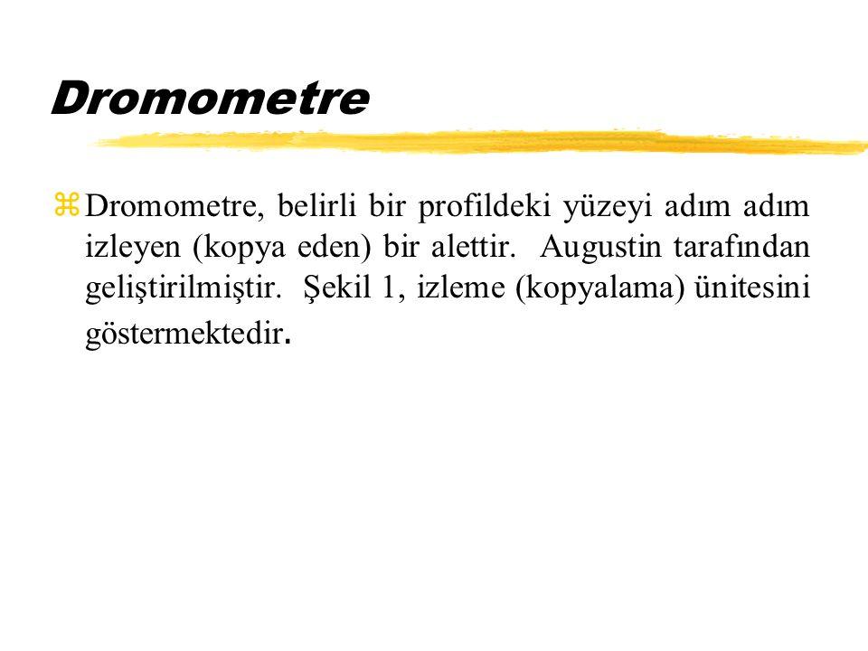Dromometre  Dromometre, belirli bir profildeki yüzeyi adım adım izleyen (kopya eden) bir alettir.