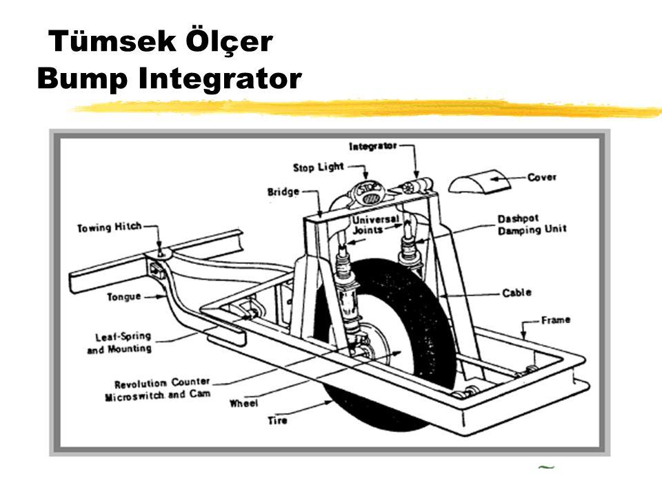 Tümsek Ölçer Bump Integrator