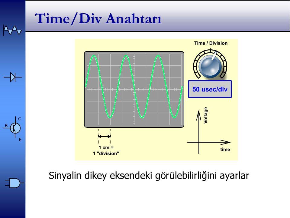 C E B Time/Div Anahtarı Sinyalin dikey eksendeki görülebilirliğini ayarlar
