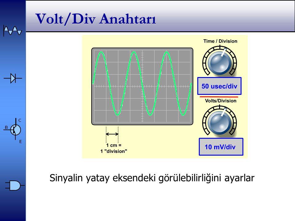 C E B Volt/Div Anahtarı Sinyalin yatay eksendeki görülebilirliğini ayarlar