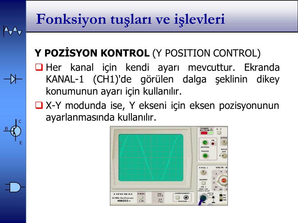 C E B Y POZİSYON KONTROL (Y POSITION CONTROL)  Her kanal için kendi ayarı mevcuttur.