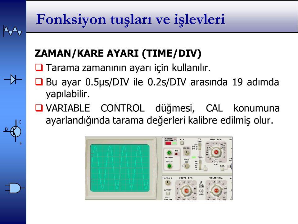 C E B Fonksiyon tuşları ve işlevleri ZAMAN/KARE AYARI (TIME/DIV)  Tarama zamanının ayarı için kullanılır.