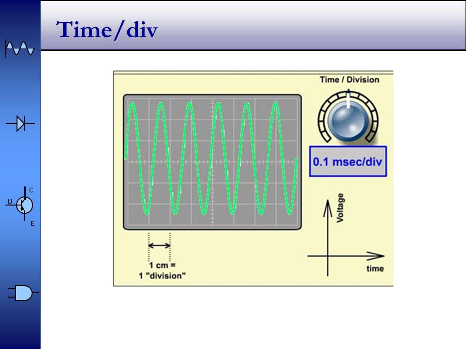 C E B Time/div