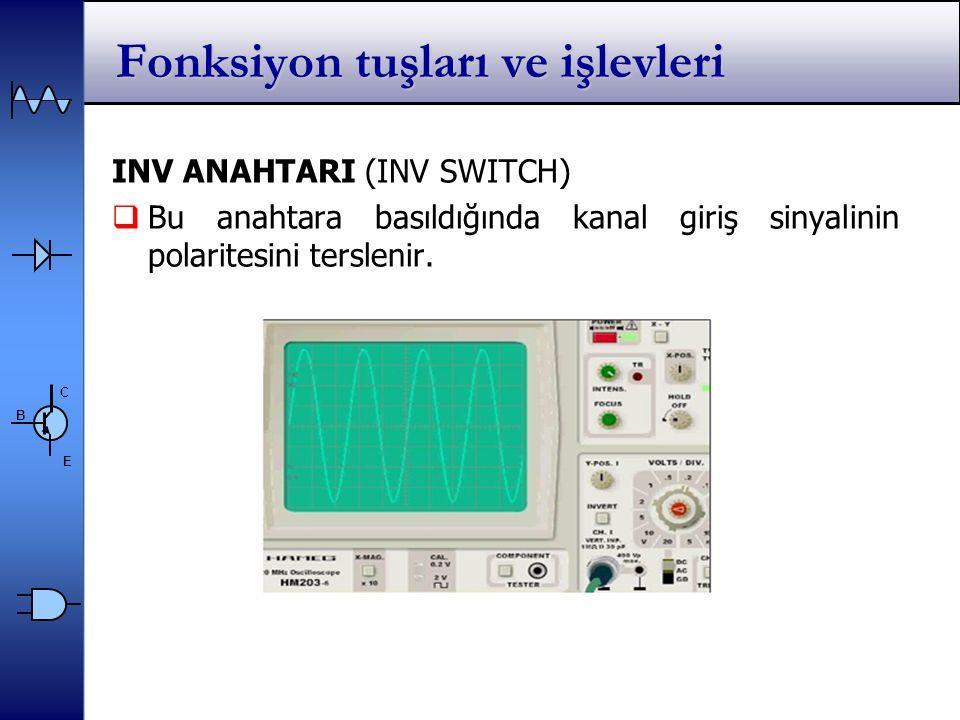 C E B Fonksiyon tuşları ve işlevleri INV ANAHTARI (INV SWITCH)  Bu anahtara basıldığında kanal giriş sinyalinin polaritesini terslenir.