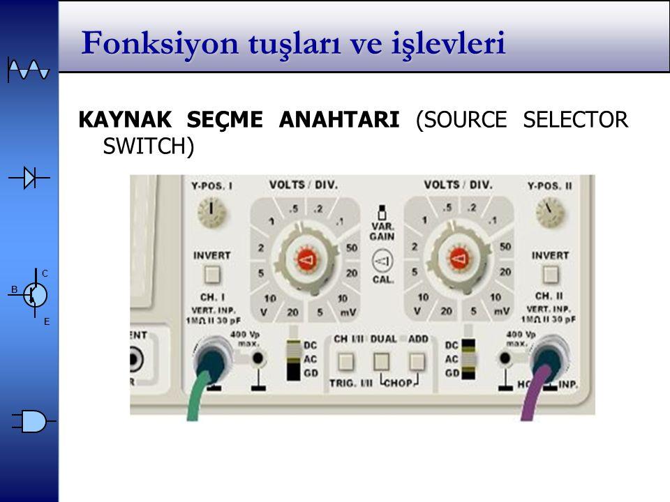 C E B Fonksiyon tuşları ve işlevleri KAYNAK SEÇME ANAHTARI (SOURCE SELECTOR SWITCH)