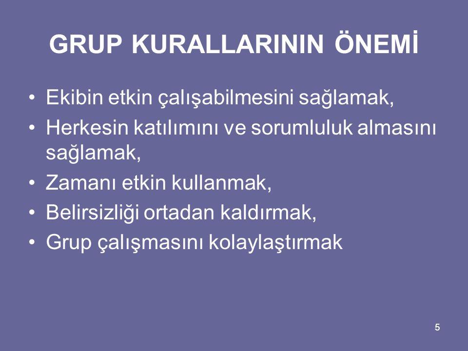 5 GRUP KURALLARININ ÖNEMİ Ekibin etkin çalışabilmesini sağlamak, Herkesin katılımını ve sorumluluk almasını sağlamak, Zamanı etkin kullanmak, Belirsizliği ortadan kaldırmak, Grup çalışmasını kolaylaştırmak