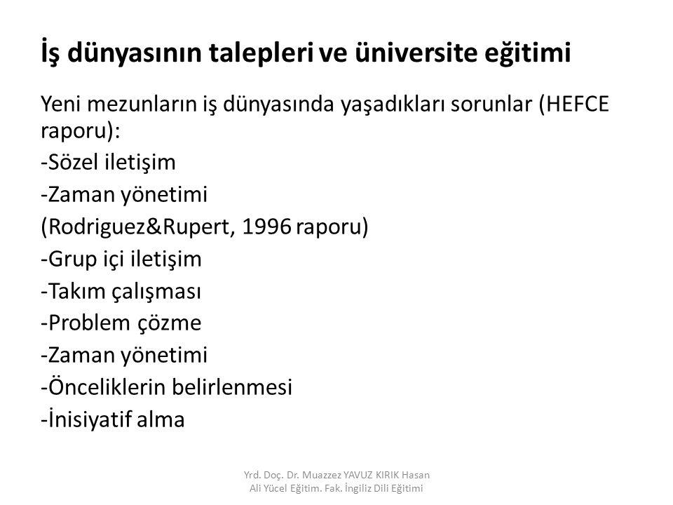 İş dünyasının talepleri ve üniversite eğitimi Yeni mezunların iş dünyasında yaşadıkları sorunlar (HEFCE raporu): -Sözel iletişim -Zaman yönetimi (Rodr