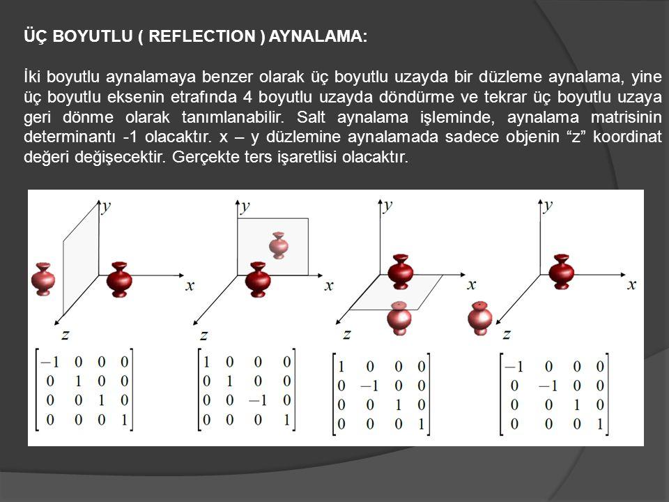 ÜÇ BOYUTLU ( REFLECTION ) AYNALAMA: İki boyutlu aynalamaya benzer olarak üç boyutlu uzayda bir düzleme aynalama, yine üç boyutlu eksenin etrafında 4 b