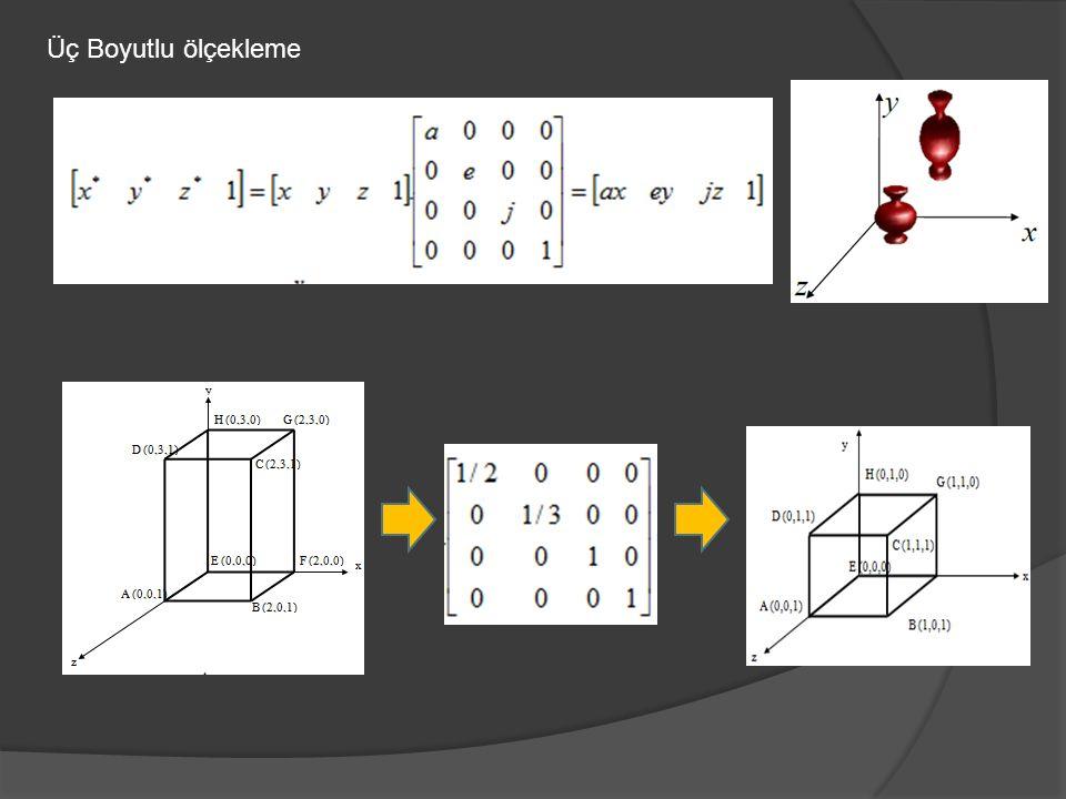 ÇOKLU DÖNÜŞÜMLER : Peş peşe uygulanan dönüşümleri tek bir matriste toplamak, 2 boyutluya benzer biçimde dönüşüm matrislerinin çarpımı ile dönüşüm matrisini elde edebiliriz.