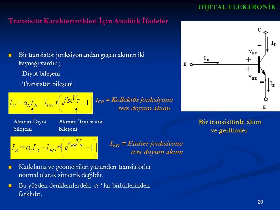 21 DİJİTALELEKTRONİK DİJİTAL ELEKTRONİK Transistör aktif bölgede çalışırken kollektör ve beyz akımları arasındaki ilişki ; I C = h FE.