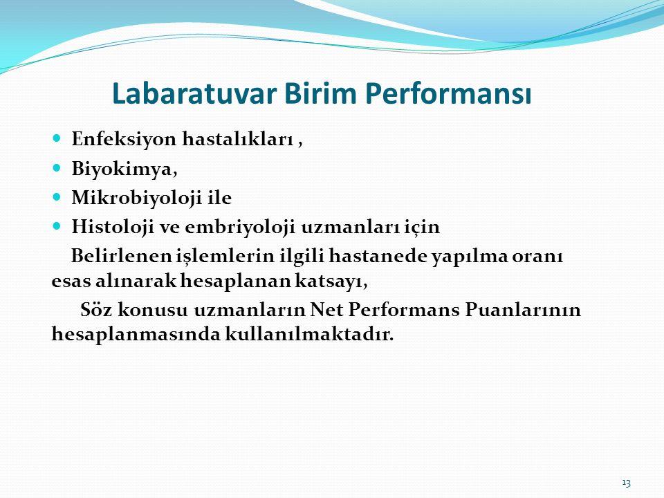 Labaratuvar Birim Performansı Enfeksiyon hastalıkları, Biyokimya, Mikrobiyoloji ile Histoloji ve embriyoloji uzmanları için Belirlenen işlemlerin ilgi